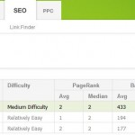 Traffic Travis Review – A top SEO tool