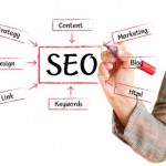 SEO on site VS SEO off site – Who wins the game?